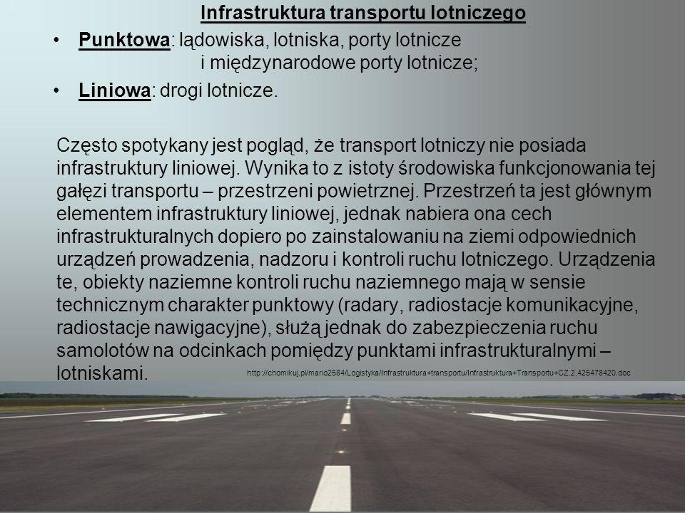 Infrastruktura transportu lotniczego Punktowa: lądowiska, lotniska, porty lotnicze i międzynarodowe porty lotnicze; Liniowa: drogi lotnicze. Często sp