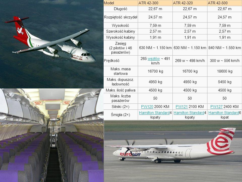 ModelATR 42-300ATR 42-320ATR 42-500 Długość22,67 m Rozpiętość skrzydeł24,57 m Wysokość7,59 m Szerokość kabiny2,57 m Wysokość kabiny1,91 m Zasięg (2 pilotów i 46 pasażerów) 630 NM ~ 1.150 km 840 NM ~ 1.550 km Prędkość 265 węzłów ~ 491 km/hwęzłów 269 w ~ 498 km/h300 w ~ 556 km/h Maks.