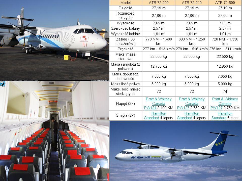 ModelATR 72-200ATR 72-210ATR 72-500 Długość27,19 m Rozpiętość skrzydeł 27,06 m Wysokość7,65 m Szerokość kabiny2,57 m Wysokość kabiny1,91 m Zasięg ( 66 pasażerów ) 770 NM ~ 1.400 km 683 NM ~ 1.250 km 720 NM ~ 1.330 km Prędkość277 ktn ~ 513 km/h279 ktn ~ 516 km/h276 ktn ~ 511 km/h Maks.