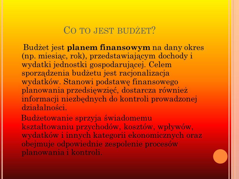 C O TO JEST BUDŻET ? Budżet jest planem finansowym na dany okres (np. miesiąc, rok), przedstawiającym dochody i wydatki jednostki gospodarującej. Cele