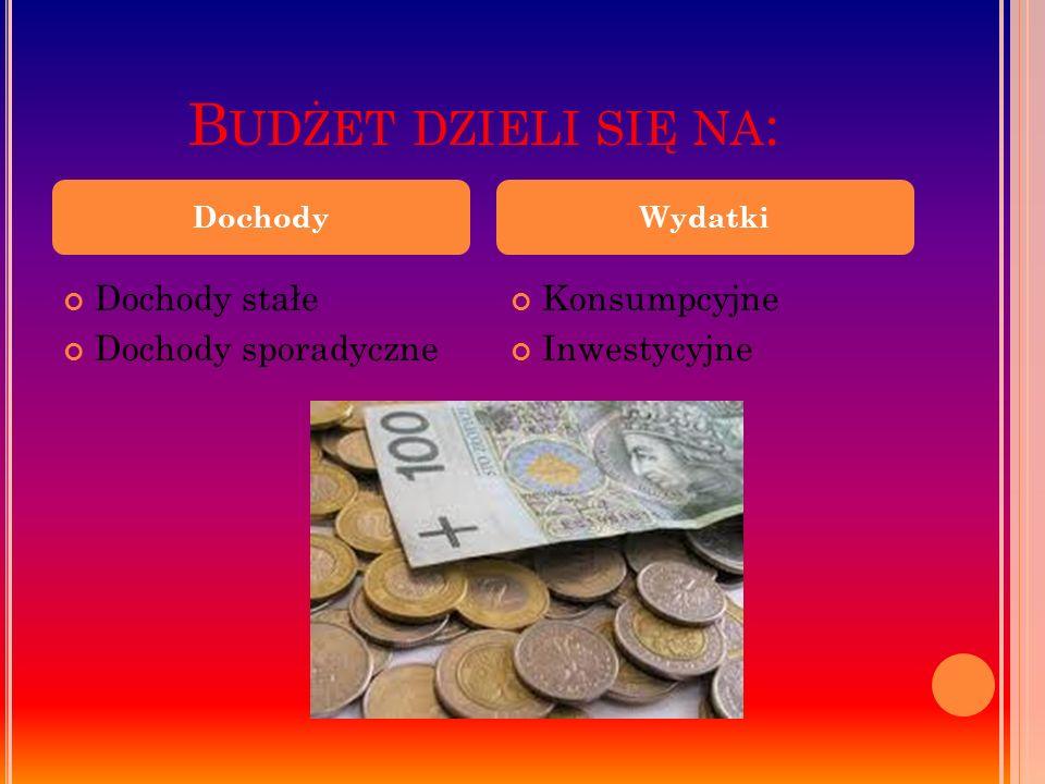 B UDŻET DZIELI SIĘ NA : Dochody stałe Dochody sporadyczne Konsumpcyjne Inwestycyjne DochodyWydatki