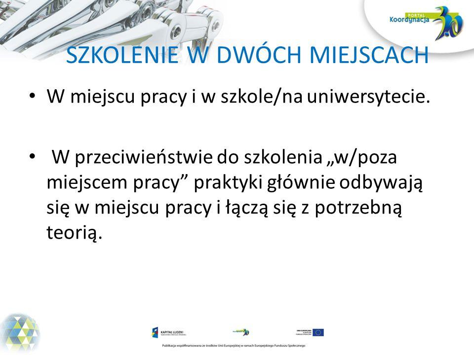 A jak Polska wpisuje się w te standardy?