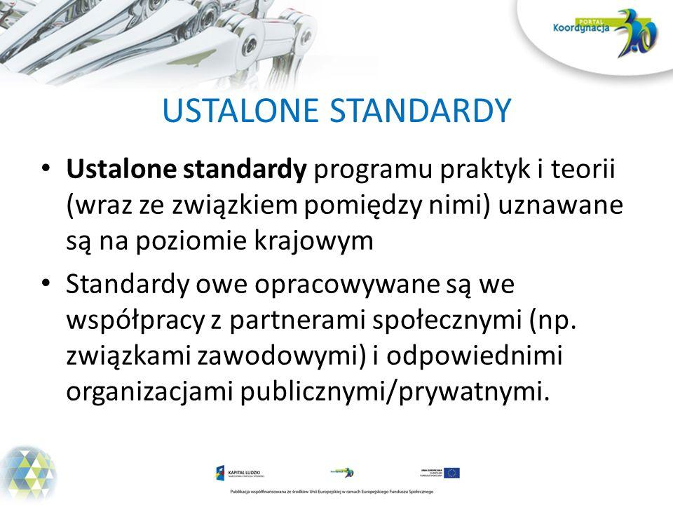 USTALONE STANDARDY Ustalone standardy programu praktyk i teorii (wraz ze związkiem pomiędzy nimi) uznawane są na poziomie krajowym Standardy owe opracowywane są we współpracy z partnerami społecznymi (np.