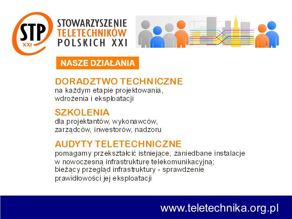 www.teletechnika.org.pl NASZE DZIAŁANIA