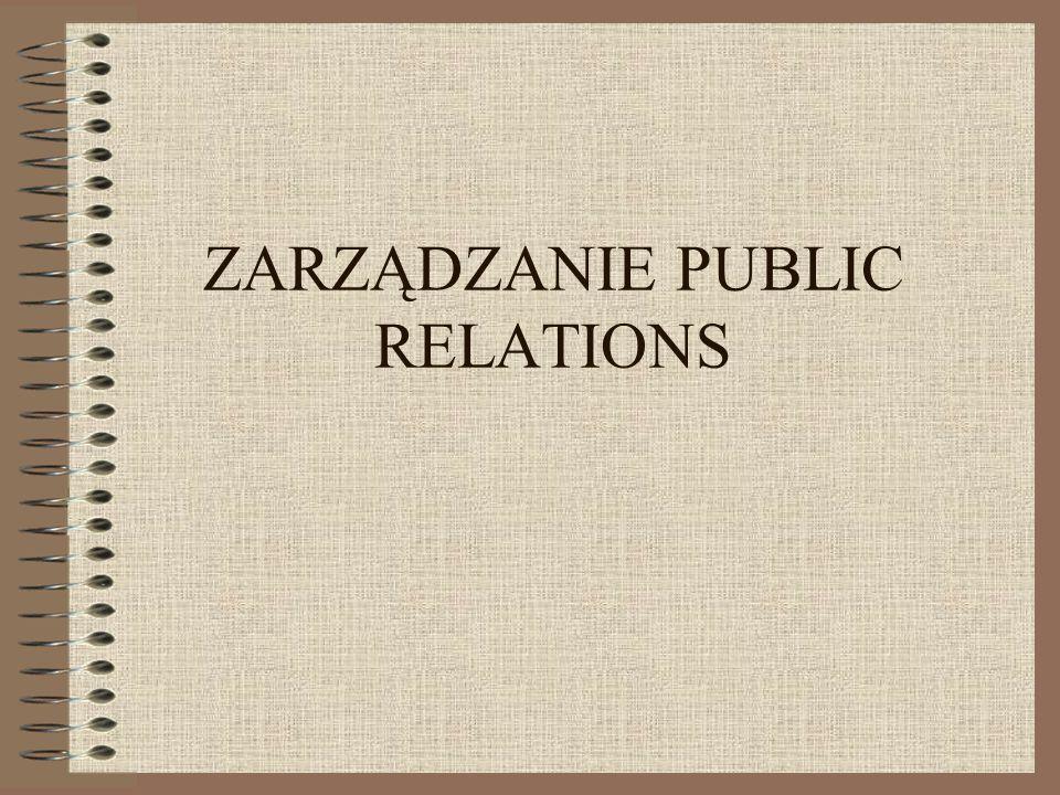 Stałe elementy Public Relations Dwustronna, spójna komunikacja firmy z otoczeniem.