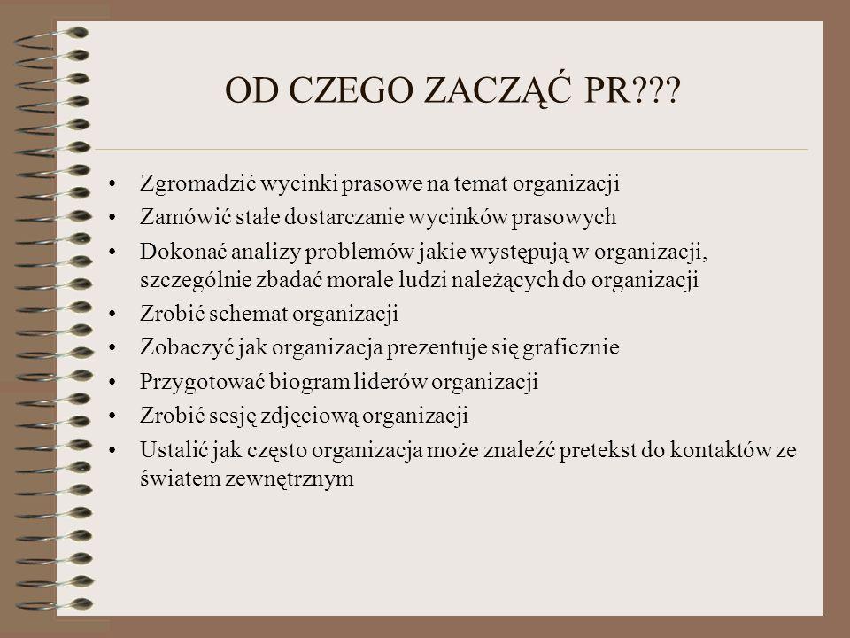 PLAN DZIAŁAŃ PUBLIC RELATIONS 1 Analiza sytuacji 2 Cele 3 Grupa docelowa 4 Strategia 5 Taktyka i działanie 6 Kosztorys 7 Ocena i monitorowanie