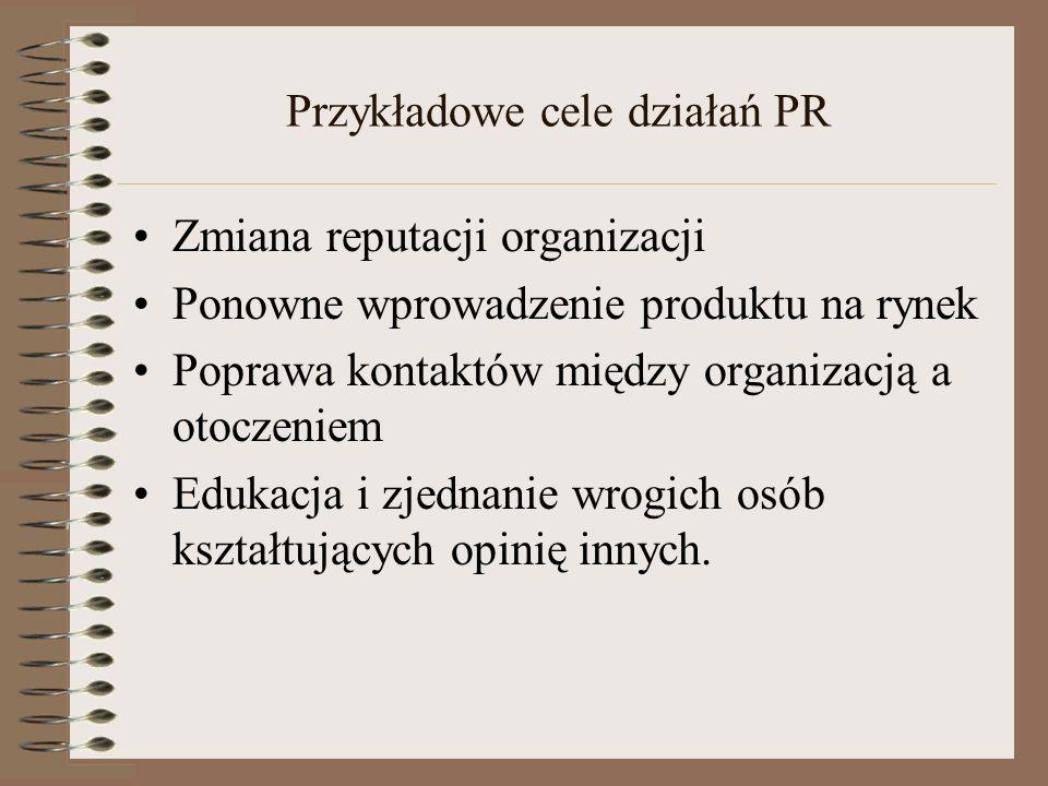 CELE DZIAŁANIA Jakie są cele strategiczne organizacji? Jakie są cele marketingowe? Jakie są cele komunikacyjne? Jakie są cele działań PR?