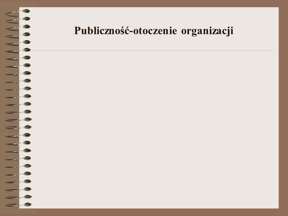 Public Relations Przemyślane, planowane, SYSTEMATYCZNE wytwarzanie i podtrzymywanie wzajemnego zrozumienia między organizacją, a jej publicznością