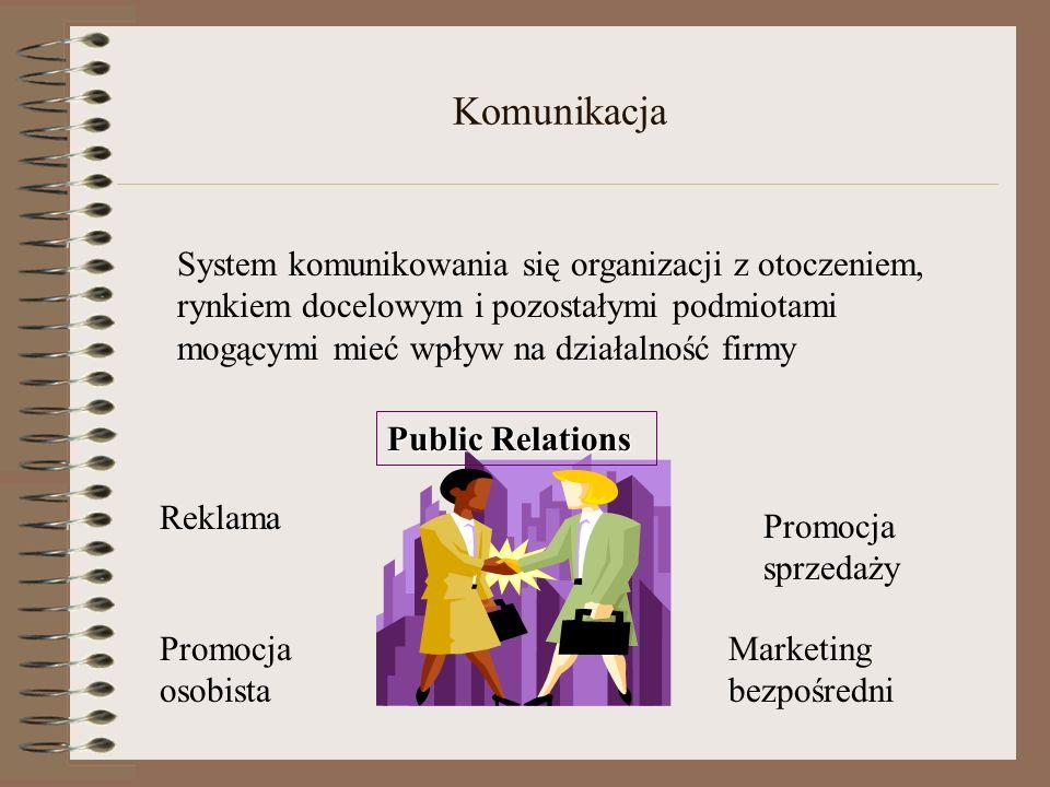Publiczność-otoczenie organizacji