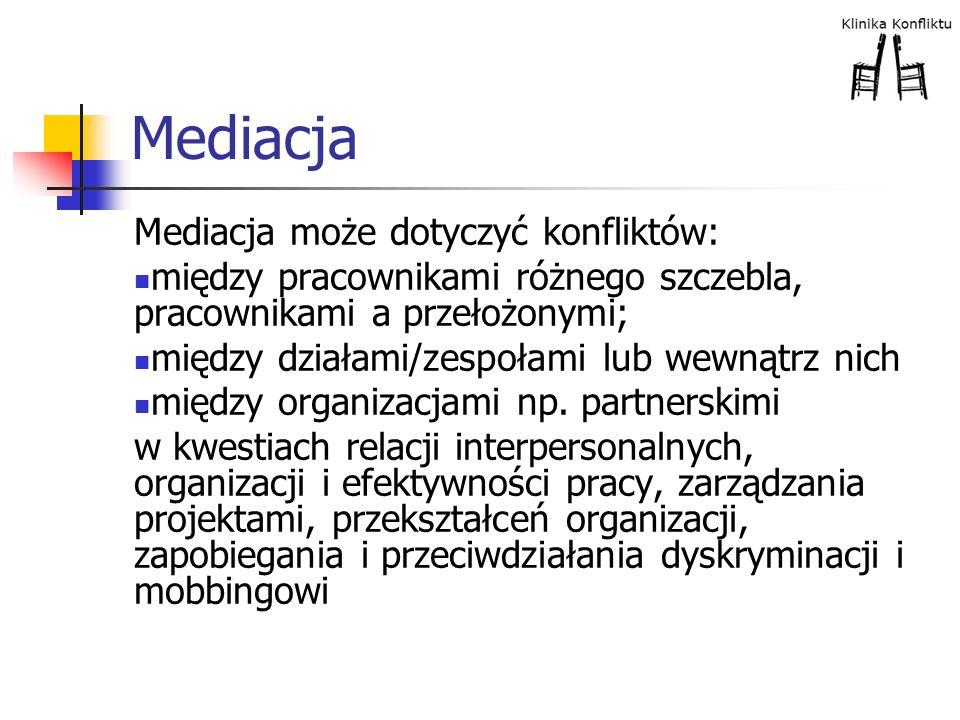 Mediacja Mediacja może dotyczyć konfliktów: między pracownikami różnego szczebla, pracownikami a przełożonymi; między działami/zespołami lub wewnątrz