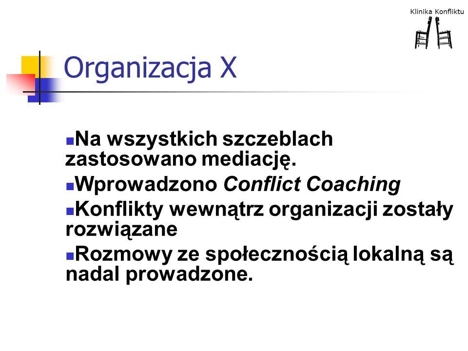 Organizacja X Na wszystkich szczeblach zastosowano mediację. Wprowadzono Conflict Coaching Konflikty wewnątrz organizacji zostały rozwiązane Rozmowy z