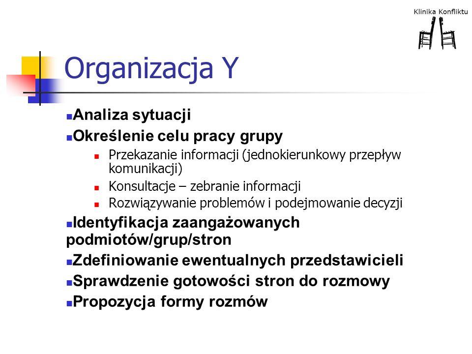 Organizacja Y Analiza sytuacji Określenie celu pracy grupy Przekazanie informacji (jednokierunkowy przepływ komunikacji) Konsultacje – zebranie inform
