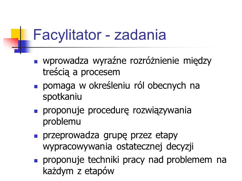 Facylitator - zadania wprowadza wyraźne rozróżnienie między treścią a procesem pomaga w określeniu ról obecnych na spotkaniu proponuje procedurę rozwi