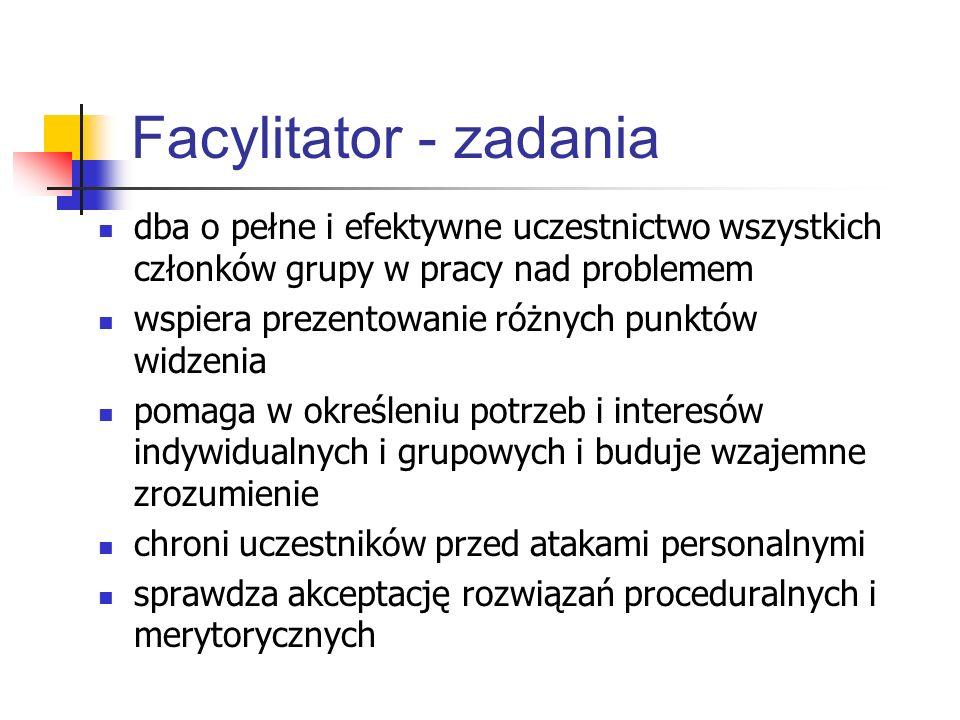 Facylitator - zadania dba o pełne i efektywne uczestnictwo wszystkich członków grupy w pracy nad problemem wspiera prezentowanie różnych punktów widze