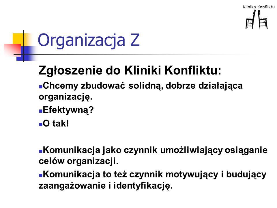 Organizacja Z Zgłoszenie do Kliniki Konfliktu: Chcemy zbudować solidną, dobrze działająca organizację. Efektywną? O tak! Komunikacja jako czynnik umoż