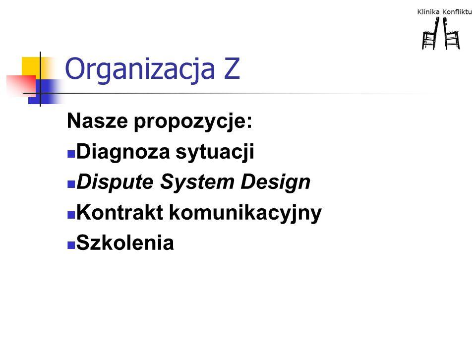 Organizacja Z Nasze propozycje: Diagnoza sytuacji Dispute System Design Kontrakt komunikacyjny Szkolenia