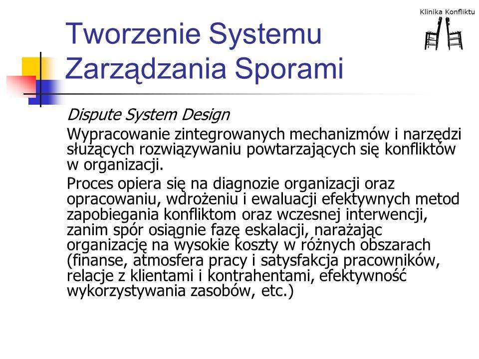 Tworzenie Systemu Zarządzania Sporami Dispute System Design Wypracowanie zintegrowanych mechanizmów i narzędzi służących rozwiązywaniu powtarzających
