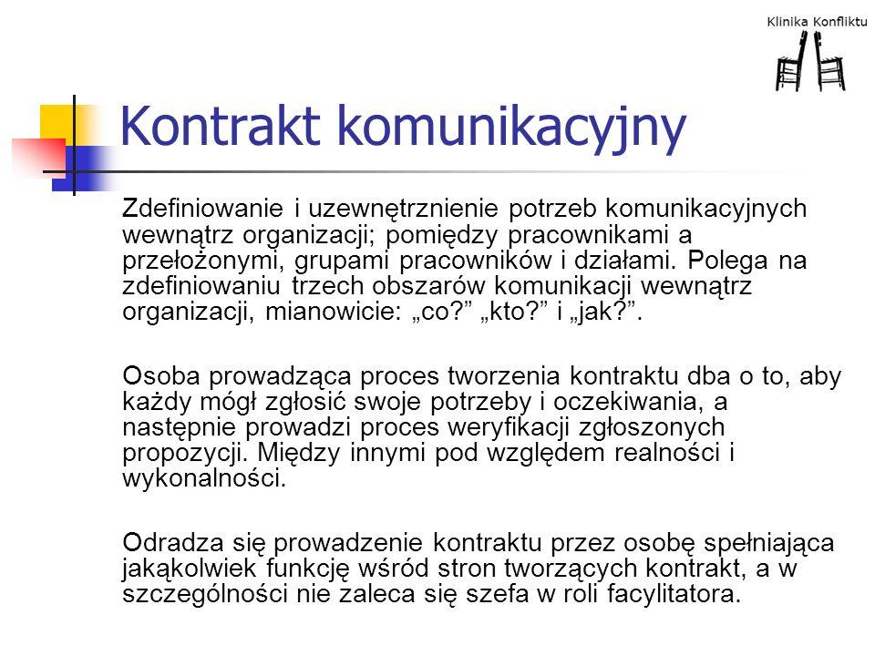 Kontrakt komunikacyjny Zdefiniowanie i uzewnętrznienie potrzeb komunikacyjnych wewnątrz organizacji; pomiędzy pracownikami a przełożonymi, grupami pra