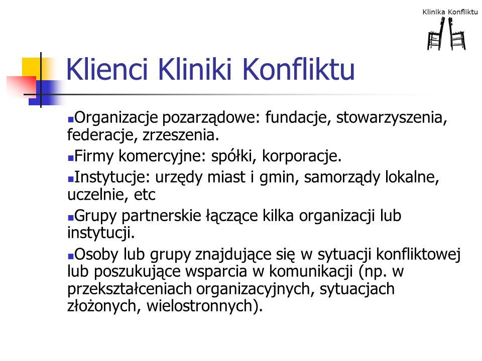 Klienci Kliniki Konfliktu Organizacje pozarządowe: fundacje, stowarzyszenia, federacje, zrzeszenia. Firmy komercyjne: spółki, korporacje. Instytucje: