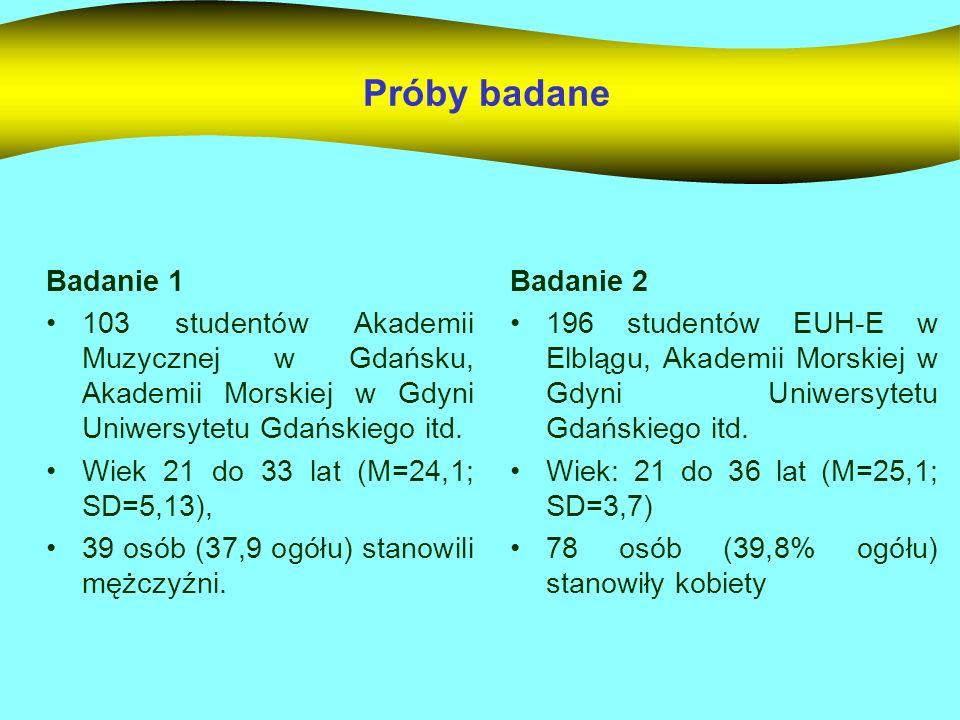 Wyniki Badanie 1 Badanie 2