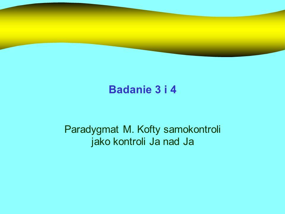 Badanie 3 i 4 Paradygmat M. Kofty samokontroli jako kontroli Ja nad Ja