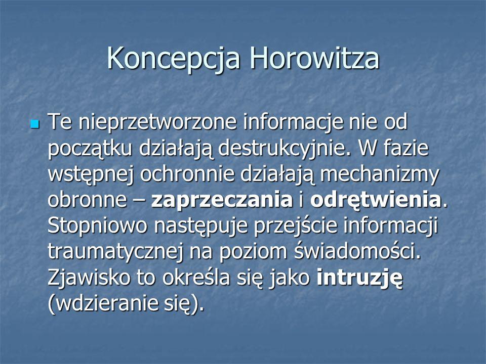 Koncepcja Horowitza Te nieprzetworzone informacje nie od początku działają destrukcyjnie. W fazie wstępnej ochronnie działają mechanizmy obronne – zap
