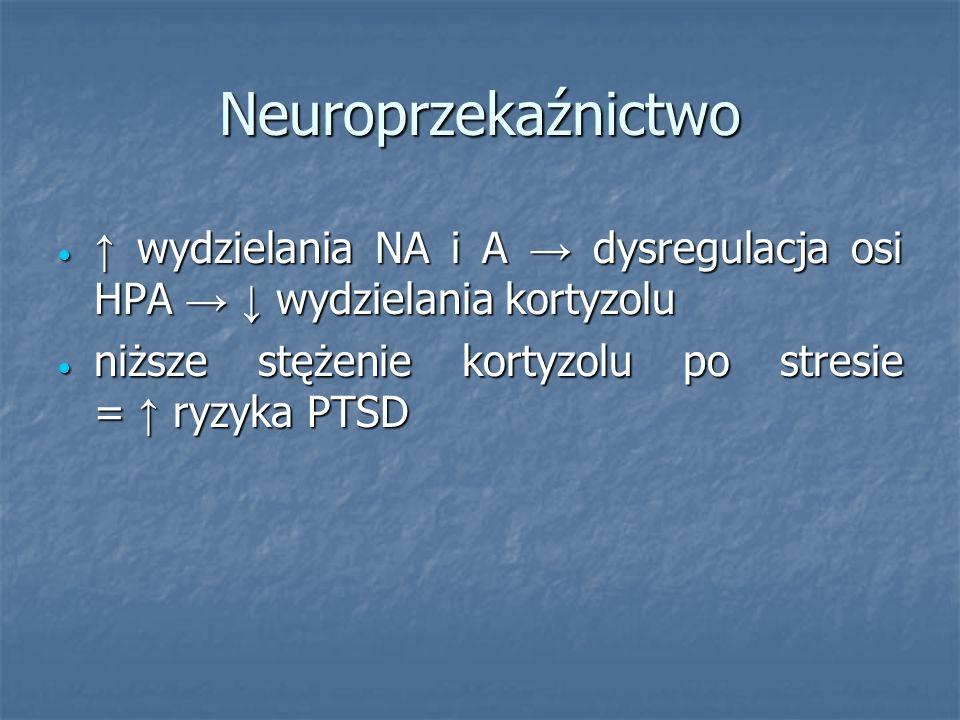 Neuroprzekaźnictwo wydzielania NA i A dysregulacja osi HPA wydzielania kortyzolu wydzielania NA i A dysregulacja osi HPA wydzielania kortyzolu niższe