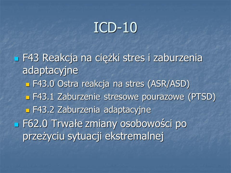 ICD-10 F43 Reakcja na ciężki stres i zaburzenia adaptacyjne F43 Reakcja na ciężki stres i zaburzenia adaptacyjne F43.0 Ostra reakcja na stres (ASR/ASD