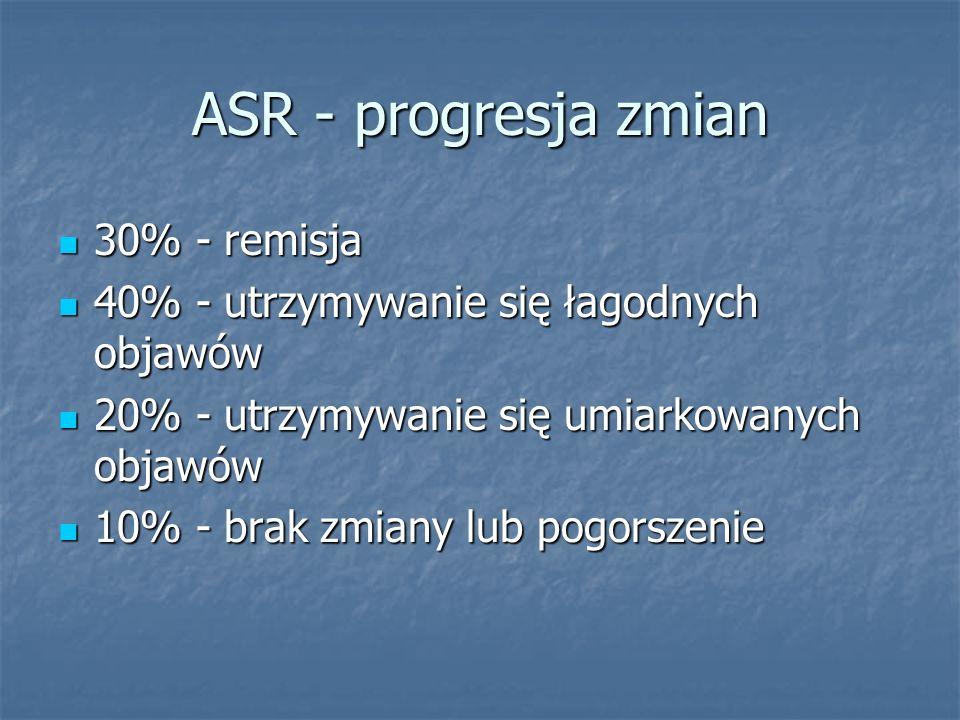 ASR - progresja zmian 30% - remisja 30% - remisja 40% - utrzymywanie się łagodnych objawów 40% - utrzymywanie się łagodnych objawów 20% - utrzymywanie