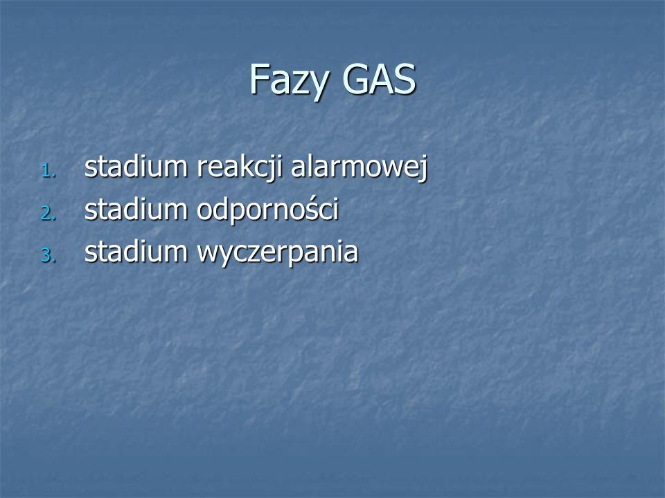 Fazy GAS 1. stadium reakcji alarmowej 2. stadium odporności 3. stadium wyczerpania