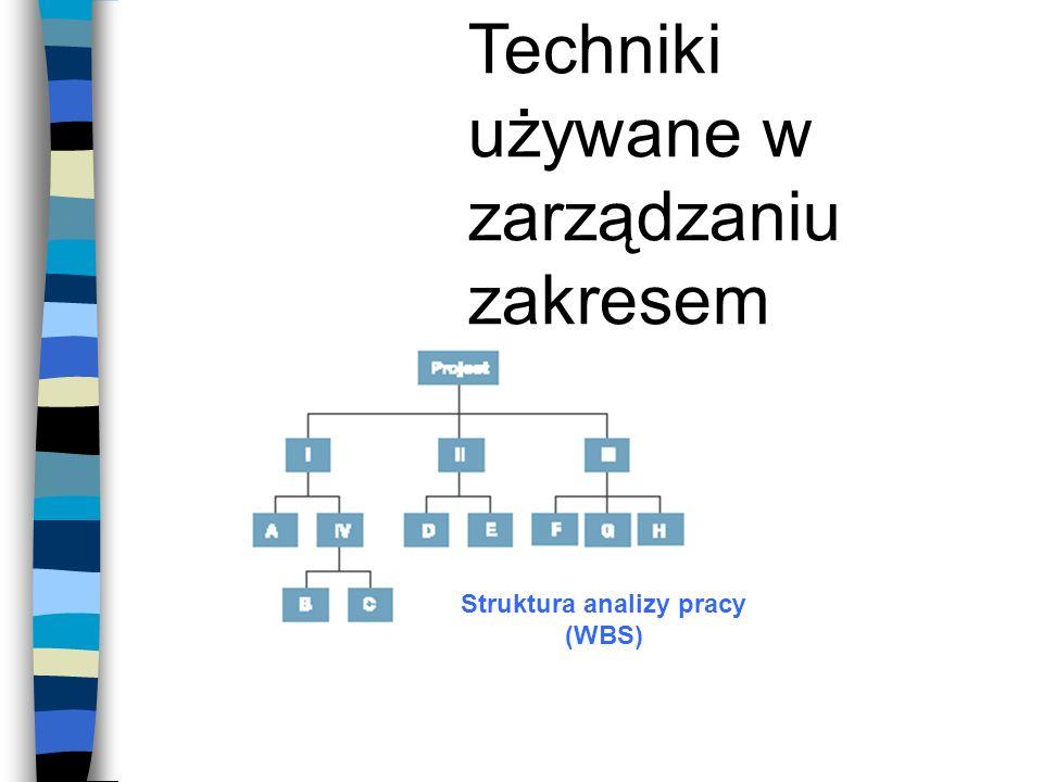 Techniki używane w zarządzaniu zakresem Struktura analizy pracy (WBS)