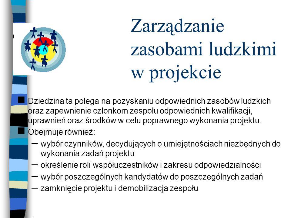 Zarządzanie zasobami ludzkimi w projekcie Dziedzina ta polega na pozyskaniu odpowiednich zasobów ludzkich oraz zapewnienie członkom zespołu odpowiedni