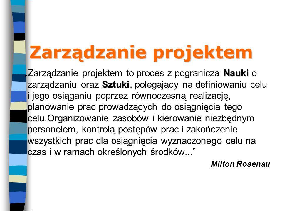 Literatura: Project Management Institute: http://www.pmi.org PMBOK ® Guide - 2000 Edition Literatura w j.polskim: Zarządzanie projektami, Nancy Mingus Zarządzanie projektami w organizacjach, J.Davidson Frame