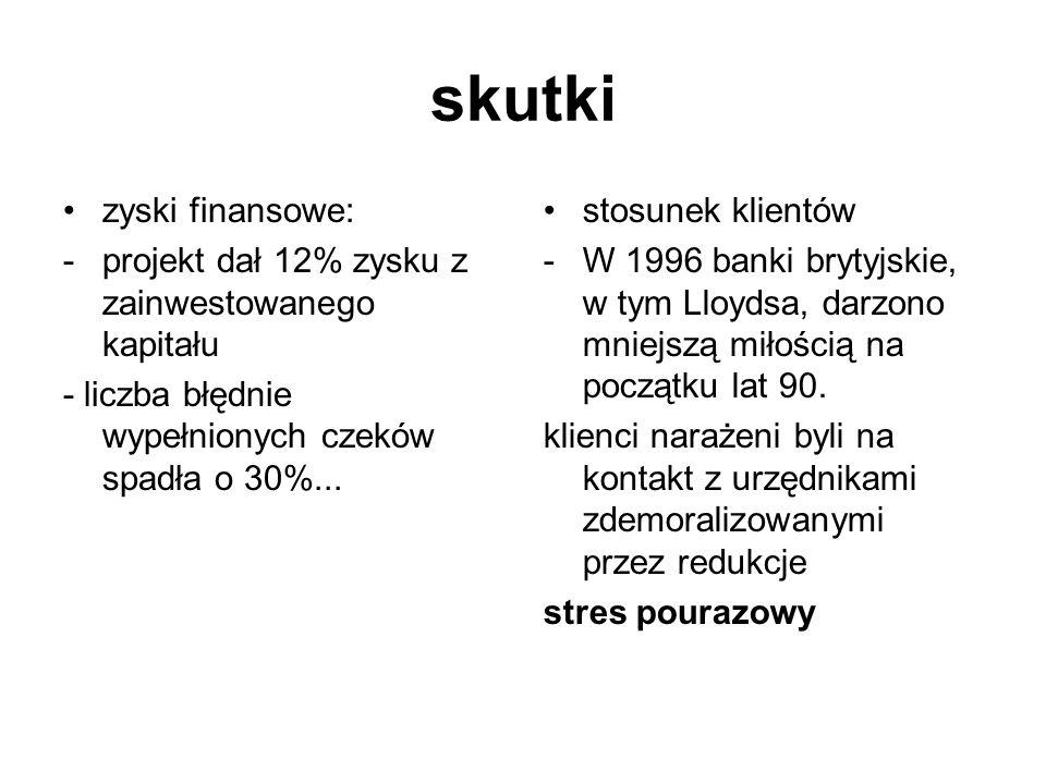 skutki zyski finansowe: -projekt dał 12% zysku z zainwestowanego kapitału - liczba błędnie wypełnionych czeków spadła o 30%... stosunek klientów -W 19