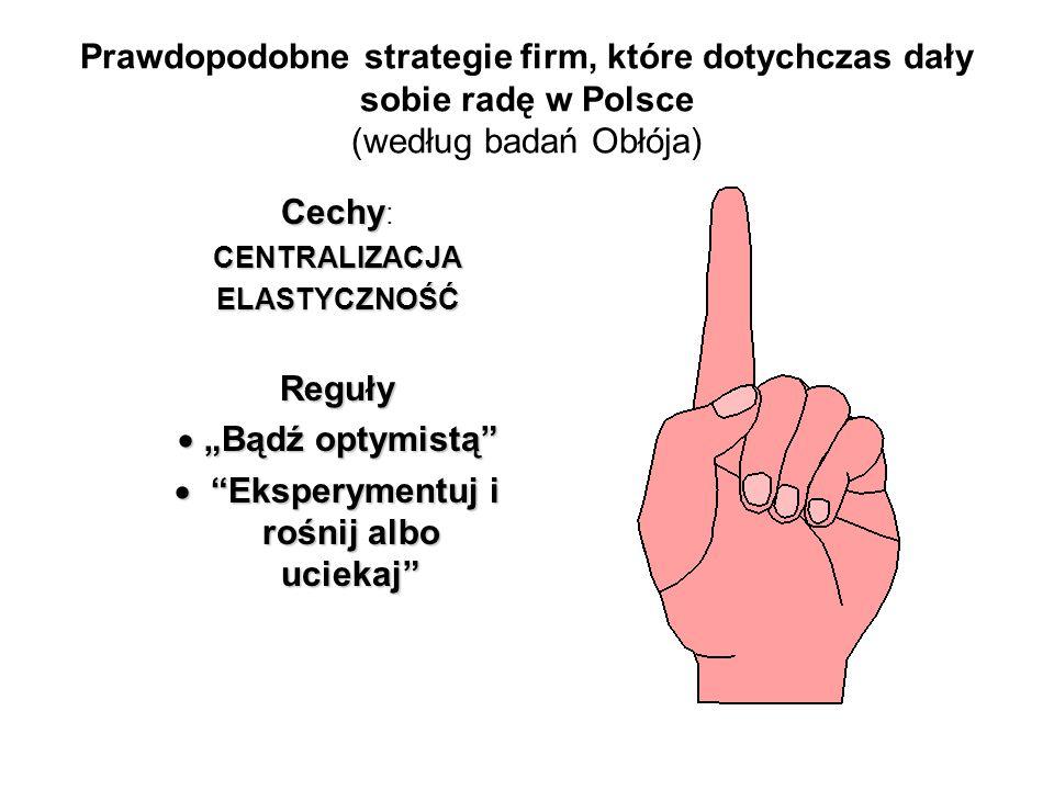 Prawdopodobne strategie firm, które dotychczas dały sobie radę w Polsce (według badań Obłója) Cechy Cechy :CENTRALIZACJAELASTYCZNOŚĆReguły Bądź optymi