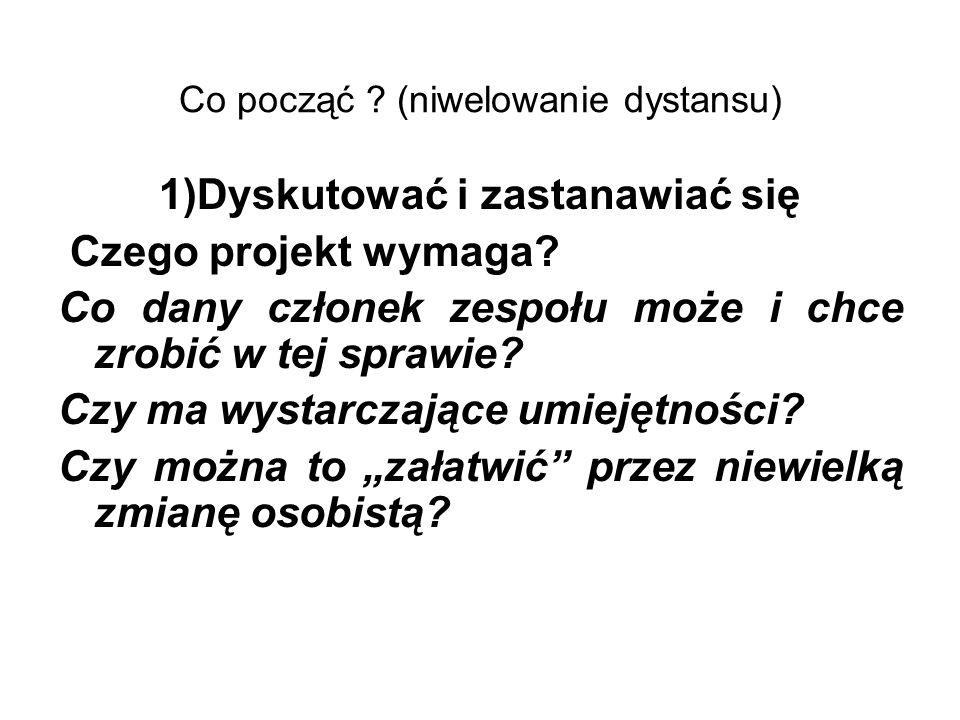 Co począć ? (niwelowanie dystansu) 1)Dyskutować i zastanawiać się Czego projekt wymaga? Co dany członek zespołu może i chce zrobić w tej sprawie? Czy