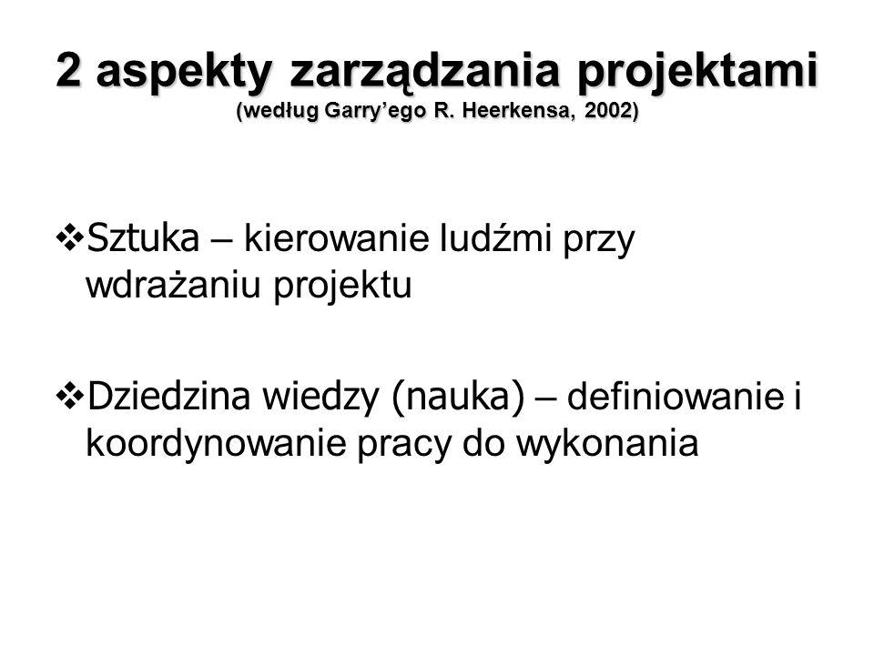 2 aspekty zarządzania projektami (według Garryego R. Heerkensa, 2002) Sztuka – kierowanie ludźmi przy wdrażaniu projektu Dziedzina wiedzy (nauka) – de