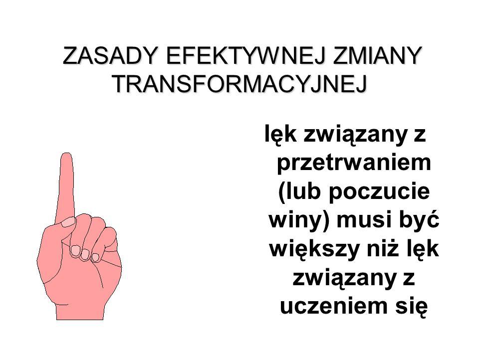 ZASADY EFEKTYWNEJ ZMIANY TRANSFORMACYJNEJ ZASADY EFEKTYWNEJ ZMIANY TRANSFORMACYJNEJ lęk związany z przetrwaniem (lub poczucie winy) musi być większy n