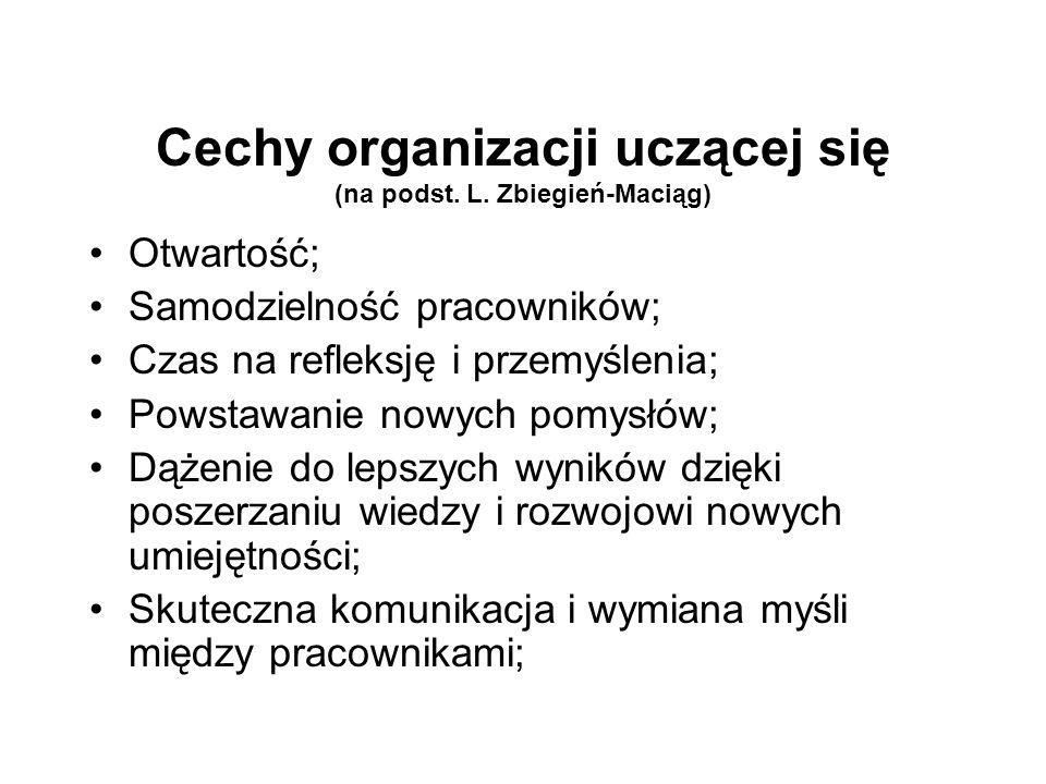 Cechy organizacji uczącej się (na podst. L. Zbiegień-Maciąg) Otwartość; Samodzielność pracowników; Czas na refleksję i przemyślenia; Powstawanie nowyc
