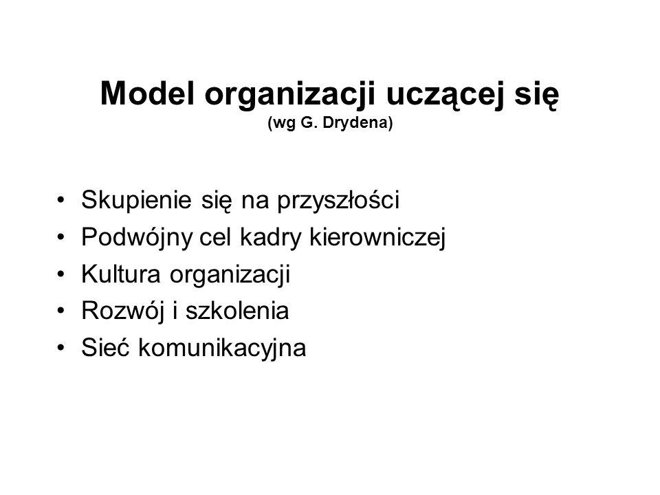 Model organizacji uczącej się (wg G. Drydena) Skupienie się na przyszłości Podwójny cel kadry kierowniczej Kultura organizacji Rozwój i szkolenia Sieć