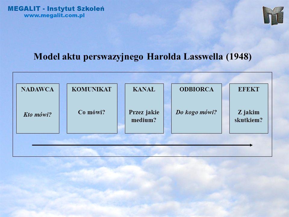Model aktu perswazyjnego Harolda Lasswella (1948) NADAWCA Kto mówi? KANAŁ Przez jakie medium? KOMUNIKAT Co mówi? ODBIORCA Do kogo mówi? EFEKT Z jakim