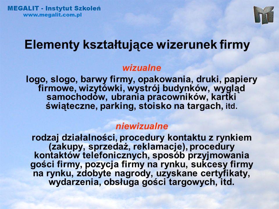 Dziękuję za uwagę. Marek Skała, Ph.D.