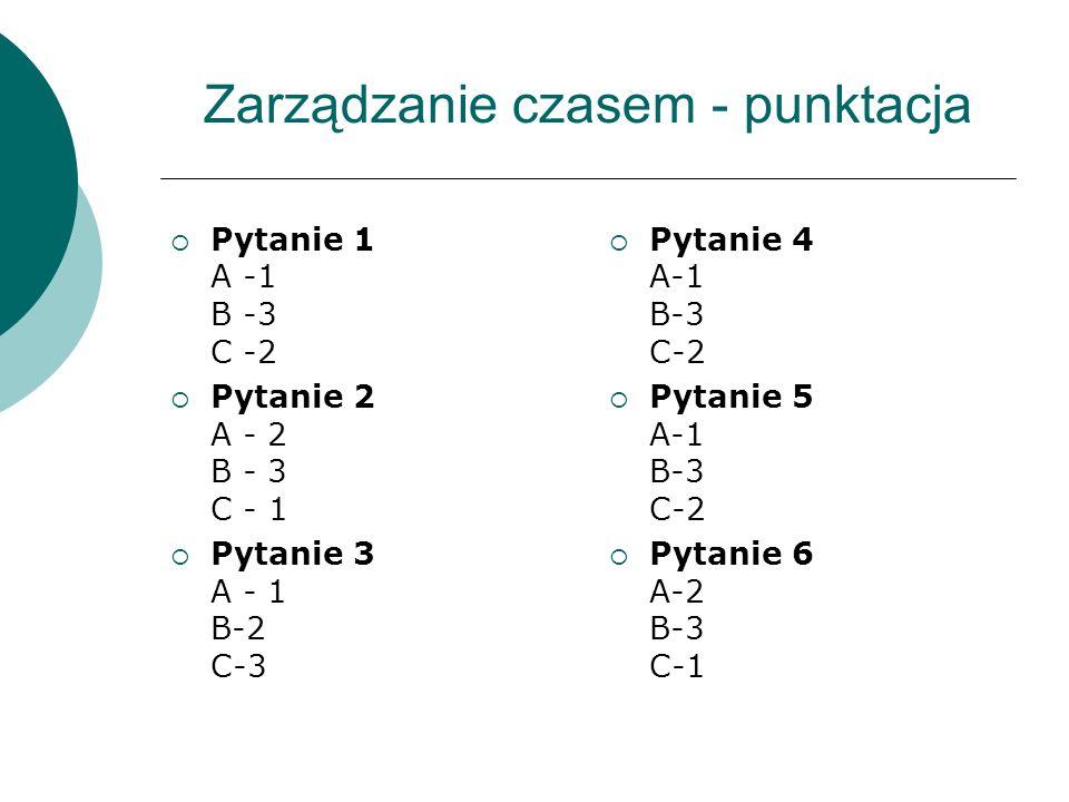 Zarządzanie czasem - punktacja Pytanie 1 A -1 B -3 C -2 Pytanie 2 A - 2 B - 3 C - 1 Pytanie 3 A - 1 B-2 C-3 Pytanie 4 A-1 B-3 C-2 Pytanie 5 A-1 B-3 C-