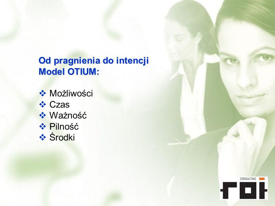 Od pragnienia do intencji Model OTIUM: Możliwości Czas Ważność Pilność Środki