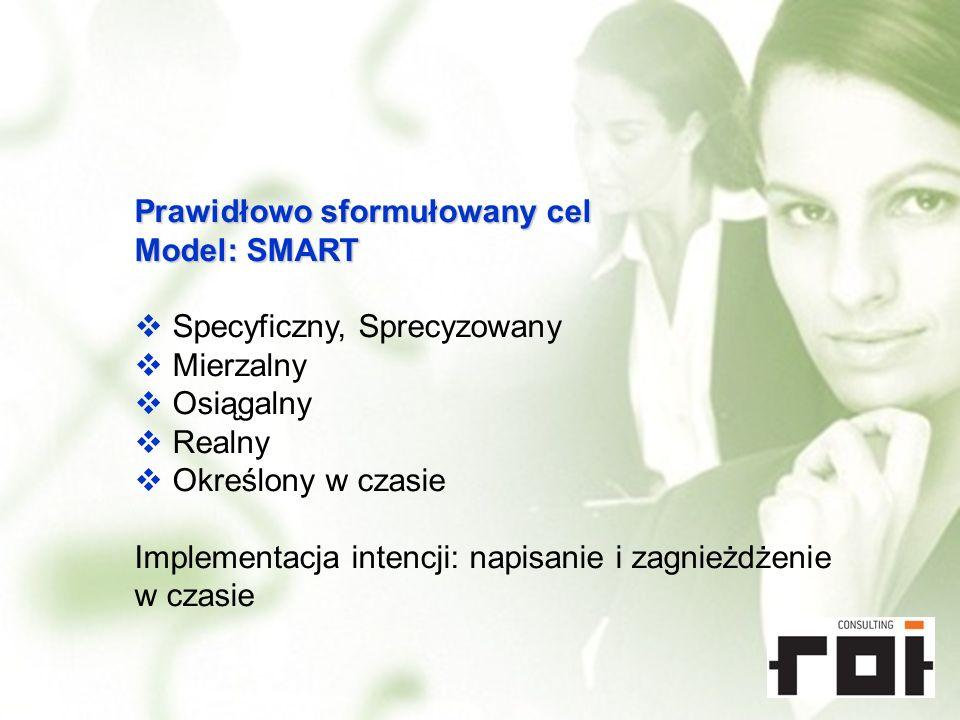Prawidłowo sformułowany cel Model: SMART Specyficzny, Sprecyzowany Mierzalny Osiągalny Realny Określony w czasie Implementacja intencji: napisanie i z