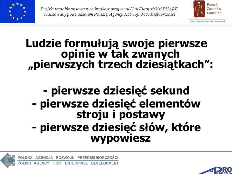Projekt współfinansowany ze środków programu Unii Europejskiej PHARE, realizowany pod nadzorem Polskiej Agencji Rozwoju Przedsiębiorczości Ludzie form