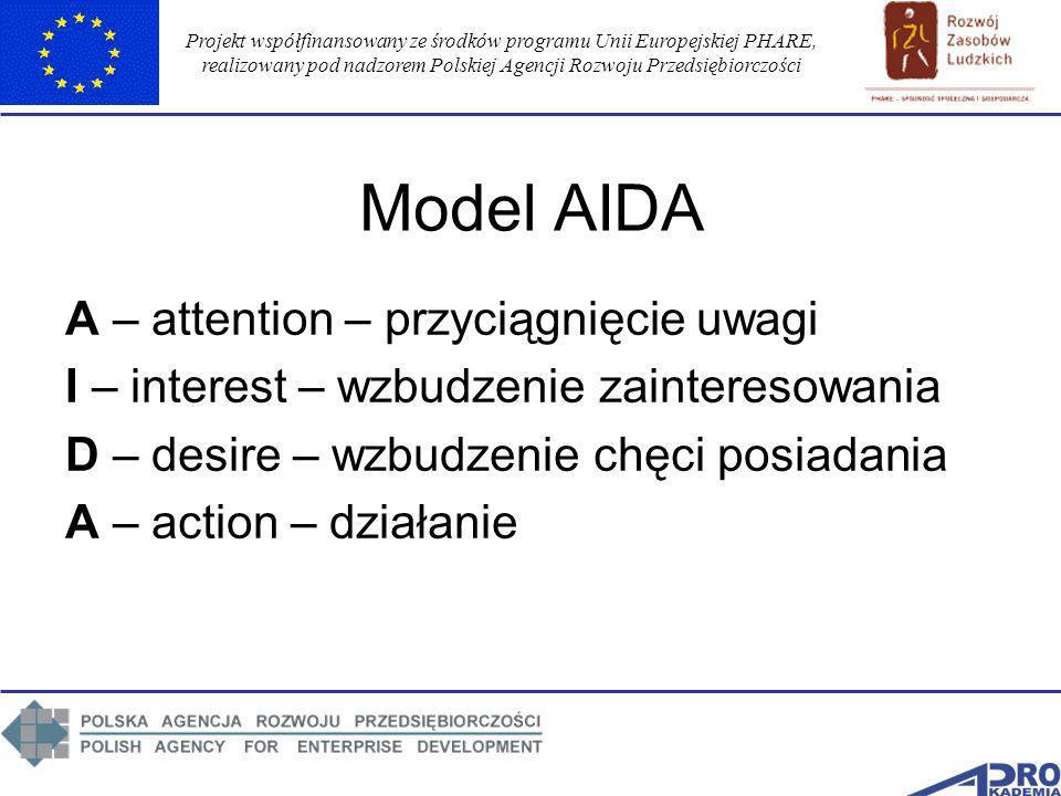 Projekt współfinansowany ze środków programu Unii Europejskiej PHARE, realizowany pod nadzorem Polskiej Agencji Rozwoju Przedsiębiorczości Model AIDA