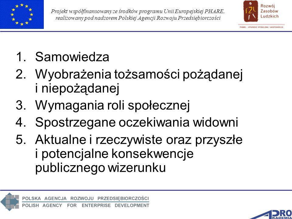 Projekt współfinansowany ze środków programu Unii Europejskiej PHARE, realizowany pod nadzorem Polskiej Agencji Rozwoju Przedsiębiorczości 1.Samowiedz