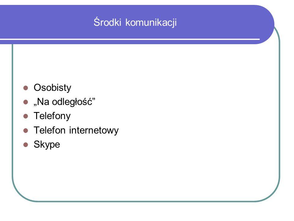 Środki komunikacji Osobisty Na odległość Telefony Telefon internetowy Skype