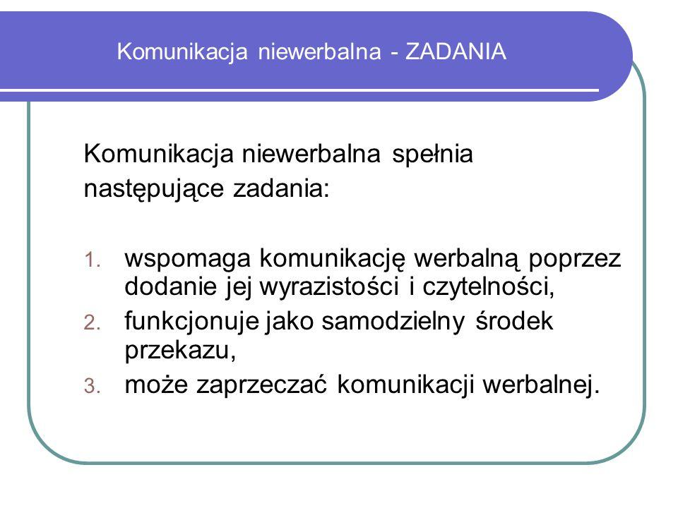 Komunikacja niewerbalna - ZADANIA Komunikacja niewerbalna spełnia następujące zadania: 1.